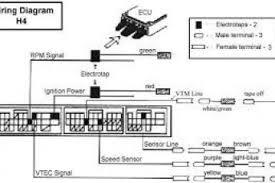 honda wiring diagram 2000 iu 2000 honda fuse diagram 2000 honda