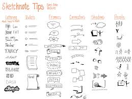 sketchnoting or visual note taking curriculum u0026 lesson ideas