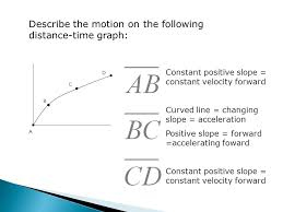 aim how can we determine acceleration on a distance time graph