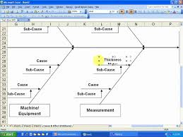 fishbone diagram how to construct a fishbone diagram youtube