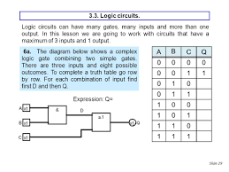 How To Do Truth Tables 3 Digital Electronics Ppt Download