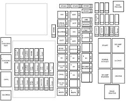 wira fuse box diagram chevy fuse box diagram u2022 wiring diagram