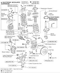 car front suspension i have learned my car needs front strut mounts is that something