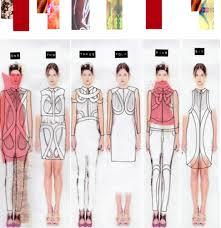 wgsn dresses ss 2016 pinterest fashion design fashion flats