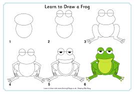 imagenes de un sapo para dibujar faciles cómo dibujar una rana paso a paso ideas para reciclar