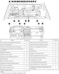 Barometric Pressure Map Repair Guides Component Locations Component Locations
