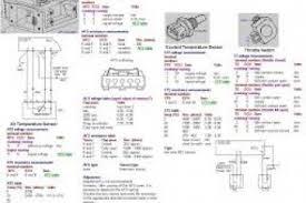 wiring diagram bmw e28 love wiring diagram ideas