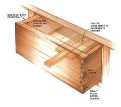 Woodworking Joints For Drawers by Inside Greene And Greene Furniture Popular Woodworking Magazine