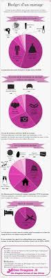 gã teaux de mariage 938 best business marketing images on business