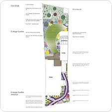 english garden design plans home design