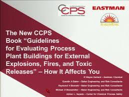 hazard identification and risk analysis aiche