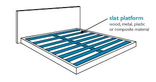 Slat Frame Bed What Is A Platform Bed Sleepopolis