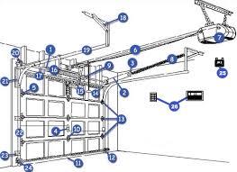100 wiring diagram garage door motor liftmaster belt drive