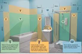 bathroom lighting zones uk bathroom design ideas 2017