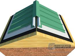 Half Round Dormer Roof Vents by J Channel Flashing Metal Copper Aluminum Steel
