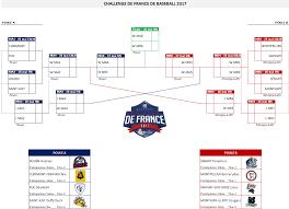 Calendrier Fdration Franaise De Calendrier Cdf Baseball 2017 Fédération Française De Baseball Et