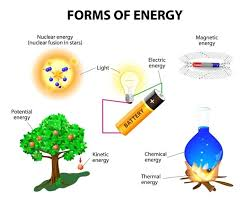 what type of energy is light what are different forms of energy quora