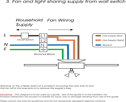 electrical wiring colours wire colours and colour blindness