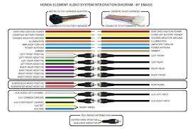 pioneer wiring diagram pioneer wiring diagrams