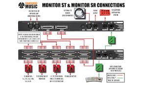 monitor st dangerous music