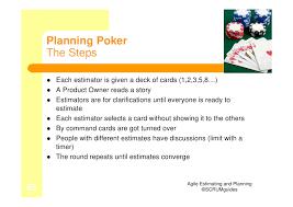 agile estimating planning with scrum kharkov