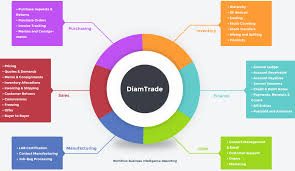 diamtrade for desktop version