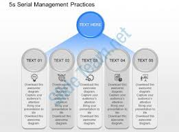 Jq 5s Serial Management Practices Powerpoint Template Powerpoint Ppt 5s