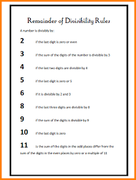 divisibility rules worksheet screen1 png letterhead template sample