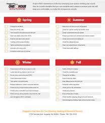 year round hvac maintenance checklist duggan u0027s one hour heating