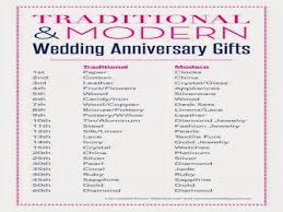 6th anniversary gift ideas for best 25 6th anniversary gifts ideas on 6th wedding