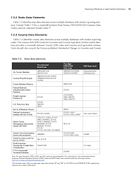Marketing Specialist Resume Sample by Chapter 7 Resolving Differences In Data Element Definitions