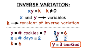 what u0027s the inverse variation or indirect proportionality formula