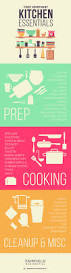 best 25 first home essentials ideas on pinterest new home