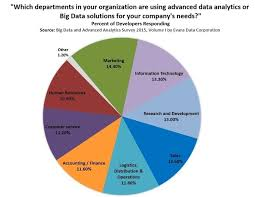 what are current applications of big data in economics related