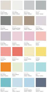 sherwin williams pottery barn kids color palette 2014 home