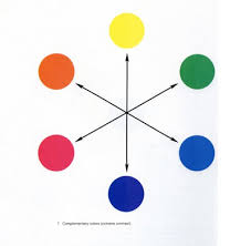 derek brueckner u0027s painting courses information and examples of