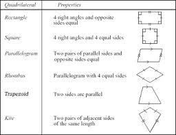 plane shapes types u0026 properties video u0026 lesson transcript