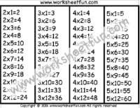 times tables free printable worksheets u2013 worksheetfun