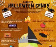 Halloween Candy Meme - halloween candy pictures photos images and pics for facebook