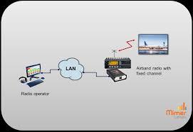ls elektronik universal radios ls elektronik