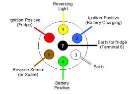 towbar wiring info