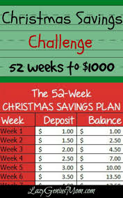 52 weeks to 1000 be prepared for christmas free printable