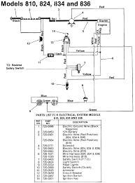 scotts riding lawn mower wiring diagram scotts 1642h wiring
