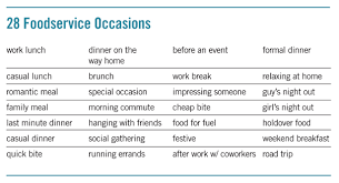 consumer eating occasions 2014 08 25 prepared foods
