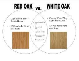 Caring For Laminate Wood Flooring Laminate Wood Texture Floor Home Flooring Amazing White Grain