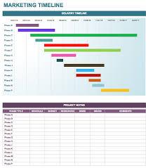microsoft timeline template cerescoffee co