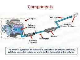exhaust system automobile exhaust system