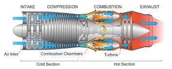 file jet engine svg wikipedia