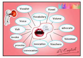 Antonym For Volunteer Root Voc Vok Means