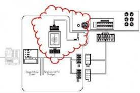 peugeot 307 cc radio wiring diagram wiring diagram